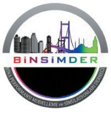 BINSIMDER (Bina Performansı Modelleme ve Simülasyonları)  Derneği Kuruldu