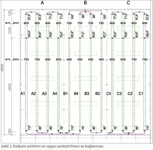 Büyük Binalarda Radyant Isıtma  Tasarımı için Bölgesel Metot